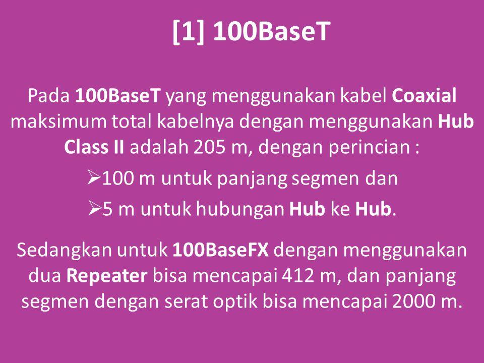 [1] 100BaseT Pada 100BaseT yang menggunakan kabel Coaxial maksimum total kabelnya dengan menggunakan Hub Class II adalah 205 m, dengan perincian :
